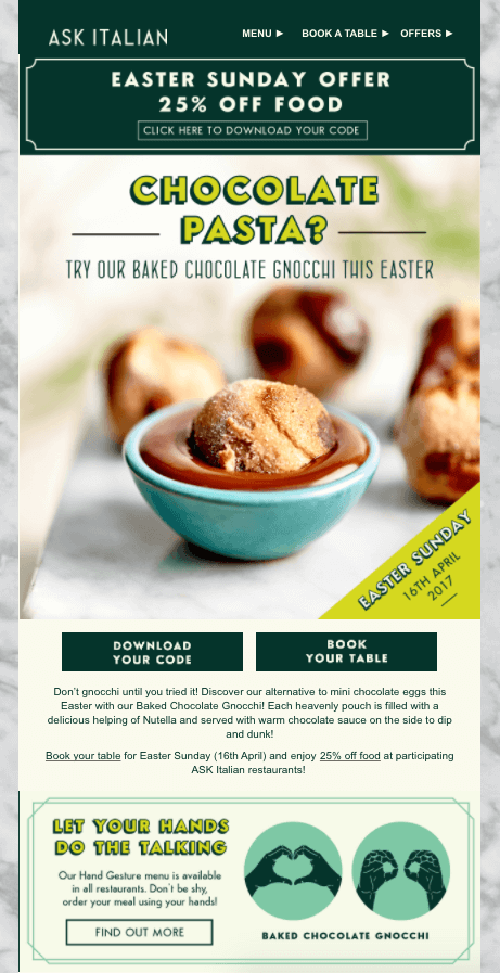 Easter email marketing campaign Ask Italian